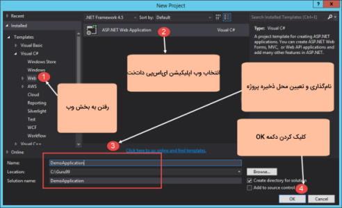 تصویر مربوط به مرحله دوم آموزش اجرای برنامه Hello World با ASP.NET در Visual Studio برای مقاله آموزش AJAX در MVC | راهنمای رایگان به کارگیری AJAX در ASP .NET MVC