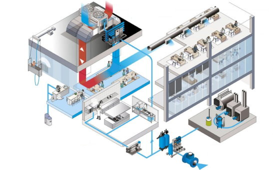 نمای سه بعدی از تاسیسات ساختمان
