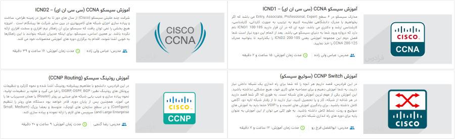 تصویر کاور مربوط به بخش معرفی فیلم های آموزش سیسکو (Cisco) فرادرس در مطلب بهترین کتاب CCNA