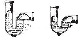 سیفون با آببندی معمولی (تصویر راست) و سیفون با آببندی عمیق (تصویر چپ)