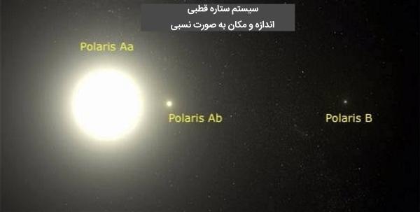 سیستم ستاره قطبی