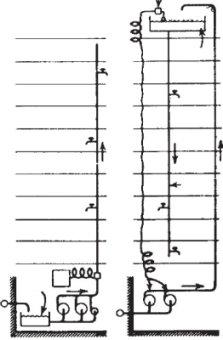 مقایسه سیستم پمپ با مخزن در ارتفاع و پمپ بدون مخزن تخت فشار