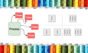 Thread چیست ؟ — به زبان ساده و جامع