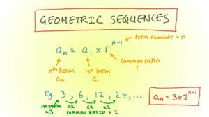 قدر نسبت دنباله هندسی | فرمول محاسبه با مثال — به زبان ساده