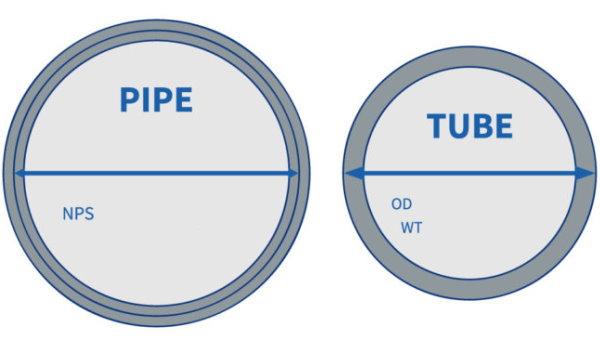 تفاوت tube با pipe