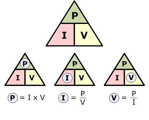 رابطه توان در یک مدار