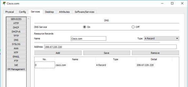 تنظیمات مربوط به سرور DNS در سرور Cisco.com برای مثال شبکه ساده آموزش نرم افزار Cisco Packet Tracer
