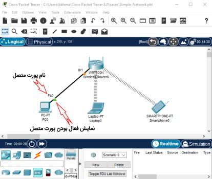 نمایش نام و فعال بودن پورت های واسط پس از تغییر در تنظیمات پکت تریسر در تصویر نشان داده شده است. | آموزش نرم افزار Cisco Packet Tracer