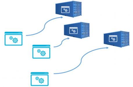 تصویر مربوط به بخش شرح چیستی کانتینر (Container) در نوشته داکر چیست یا Docker چیست