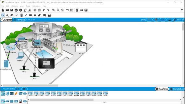 تصویر نمونه ای از محیط نرم افزار Cisco Packet Tracer برای آموزش سیسکو پکت تریسر