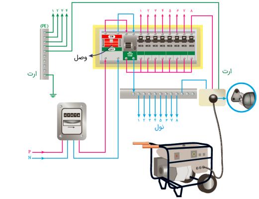 اتصال موتور برق