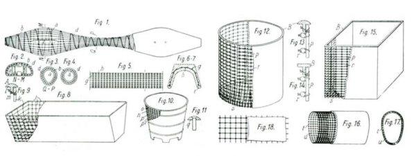 نمونههایی از طرحهای ژوزف مونیه برای ساخت گلدانهای بتن مسلح