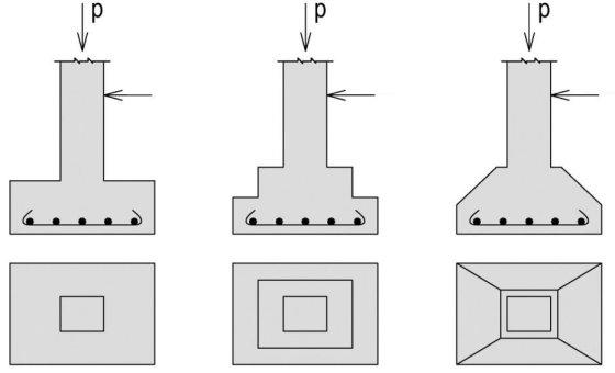 نمای جانبی و دید از بالای انواع پیهای منفرد