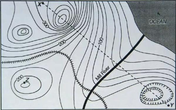 علامت برآمدگی و تورفتگی در منحنی میزان نقشه های توپوگرافی