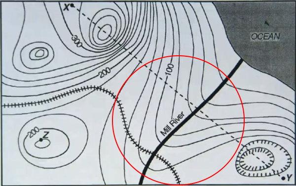 علامت تشخیص آبراه در منحنی های میزان