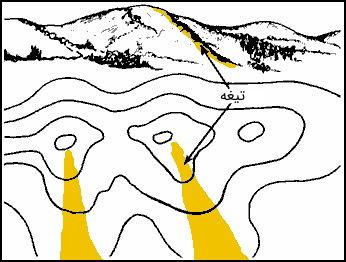 علامت تشخیص تیغه در منحنی های تراز
