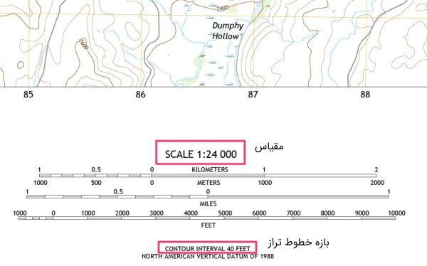 محل نمایش مقیاس نقشه و بازه منحنی تراز