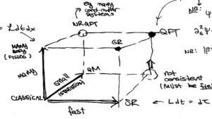 مکانیک تحلیلی چیست ؟ — به زبان ساده + معرفی منابع یادگیری