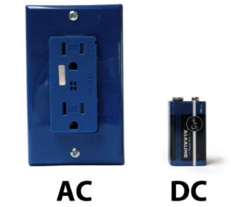 برق یا الکتریسیته
