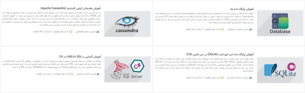 تصویر معرفی فیلم های آموزش پایگاه داده فرادرس در مقاله بانک اطلاعاتی چیست برای آموزش بانک اطلاعاتی