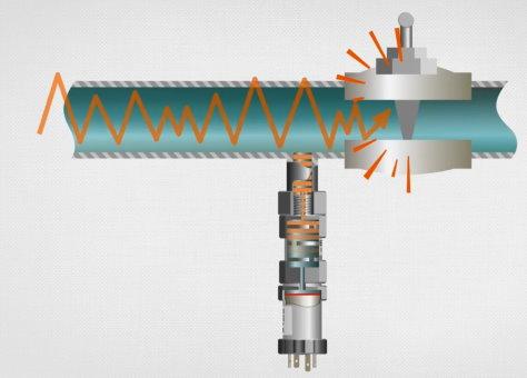 استفاده از اسنابر در مسیر نصب ترانسمیتر به منظور جلوگیری از آسیبهای ناشی از اغتشاش جریان