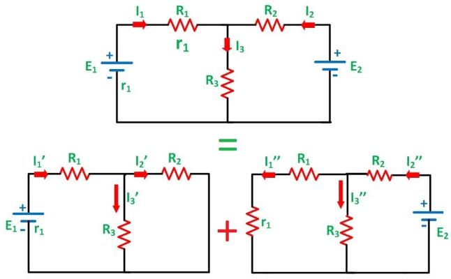 جمع آثار در تحلیل مدارهای الکتریکی