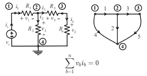 قضیه تلگان در تحلیل مدارهای الکتریکی