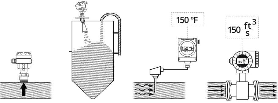 از راست به چپ: ترانسمیتر جریان، دما، سطح و ترانسمیتر فشار