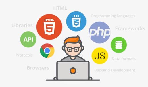 تصویر مربوط به بخش برنامه نویسی وب چیست ؟