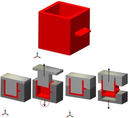 مقایسه طراحی صحیح آندرکات خارجی (امکان خروج راحت قطعه از قالب در تصویر راست) و طراحی غلط آندرکات خارجی (عدم امکان خروج قطعه از قالب در تصویر چپ)