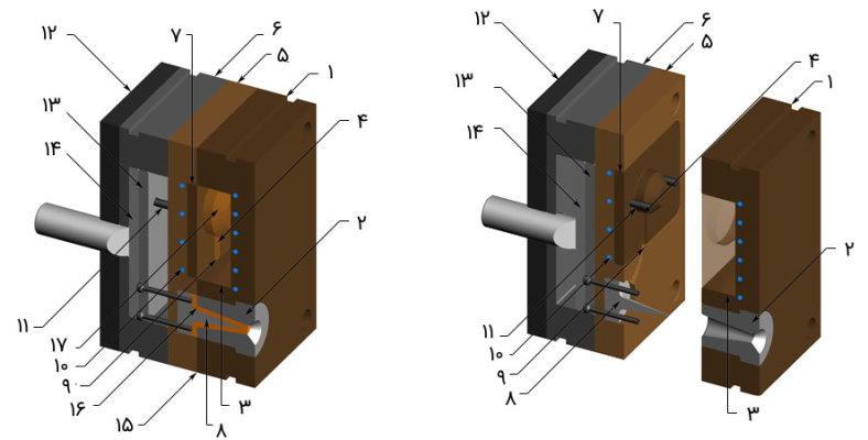 اجزای بخش ثابت و متحرک قالب ریخته گری محفظه گرم در حالت باز و بسته بودن نیمههای قالب