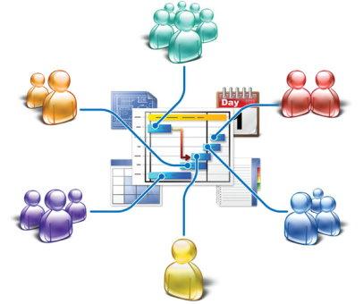 همکاری بر روی مدیریت و کنترل پروژه برای مدیریت بهتر زمان در پروژه