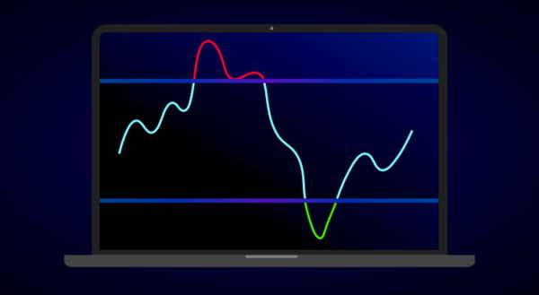 اندیکاتور RSI چیست
