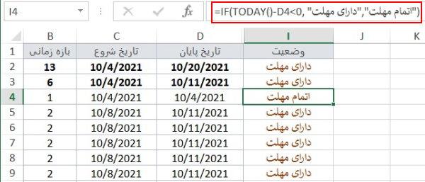 نمونهای از کاربرد تابع IF برای مدیریت و کنترل پروژه در اکسل