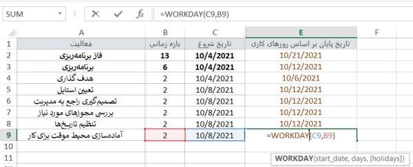 نحوه استفاده از تابع WORKDAY در اکسل
