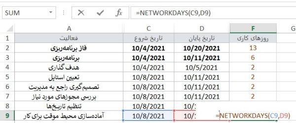 نحوه استفاده از تابع NETWORKDAYS