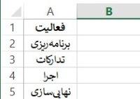 فهرست فعالیتهای فاز برنامهریزی پروژه