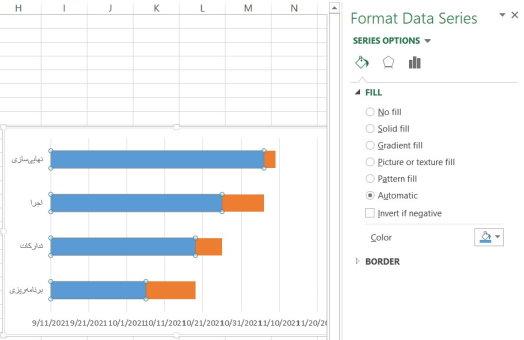 تنظیمات بصری دادههای نمودار در اکسل