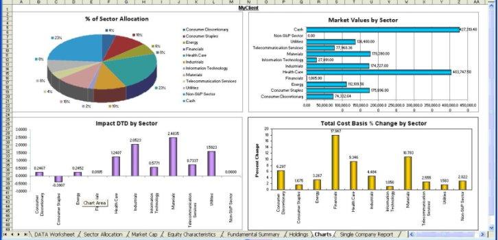یکی از بهترین کاربردهای اکسل در حوزه مدیریت و کنترل پروژه، تهیه گزارشهای وضعیت است.