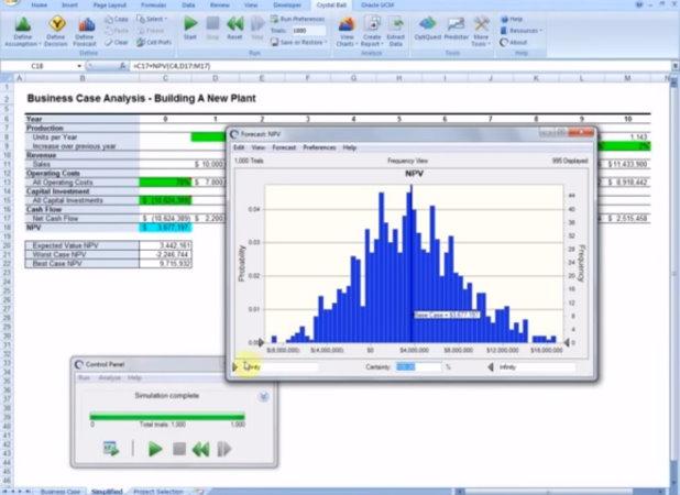 نمایی از خروجی تحلیلهای آماری صورت گرفته توسط افزونه کریستال بال در اکسل