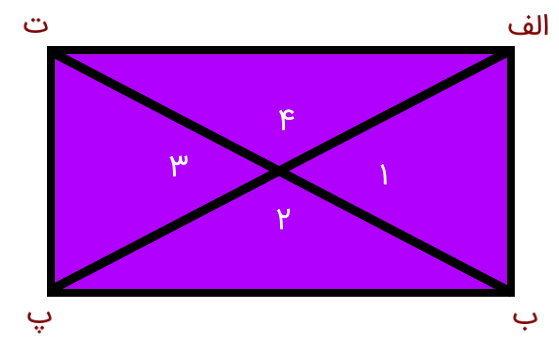 مستطیل بنفش متشکل از چهار مثلث