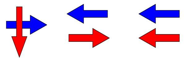 انواع جریان سیال سمت پوسته و سیال سمت لوله در مبدل های حرارتی پوسته و لوله