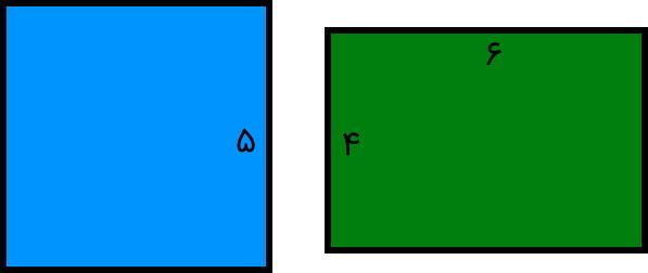 مقایسه مساحت مربع و مستطیل