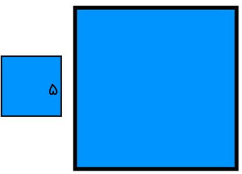 مساحت مربع متشابه