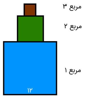 مساحت سه مربع روی هم