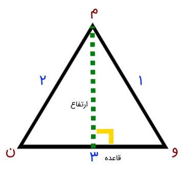 ارتفاع مثلث