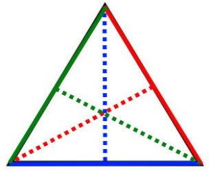 ارتفاع ها و قاعده های مثلث