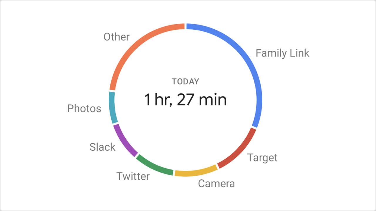 اسکرین تایم در اندروید کجاست و چیست؟ — راهنمای تصویری