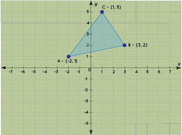 محاسبه مثلث در دستگاه مختصات با سه نقطه