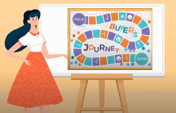 سفر مشتری در بازاریابی درونگرا
